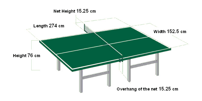 Plans-for-Building-Your-Own-Table-Tennis-Table